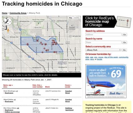 redeye homicide tracker
